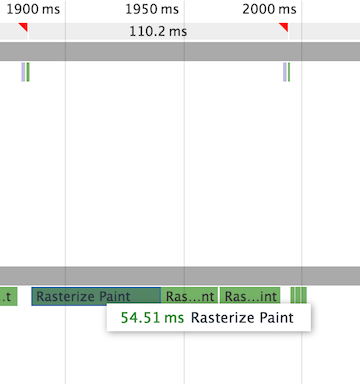 A screenshot of the Chrome performance panel showing a really long rasterization time on the single thread available on Chrome on Android.