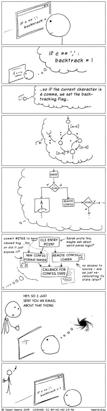 A comic showing a programmer slowly building up a complex mental model step by step, until someone interrupts verbally and they start all over again.