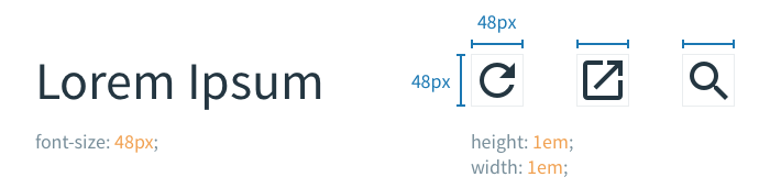 A demonstration of icons being sized at 1em, and sizing according to the font size as needed.